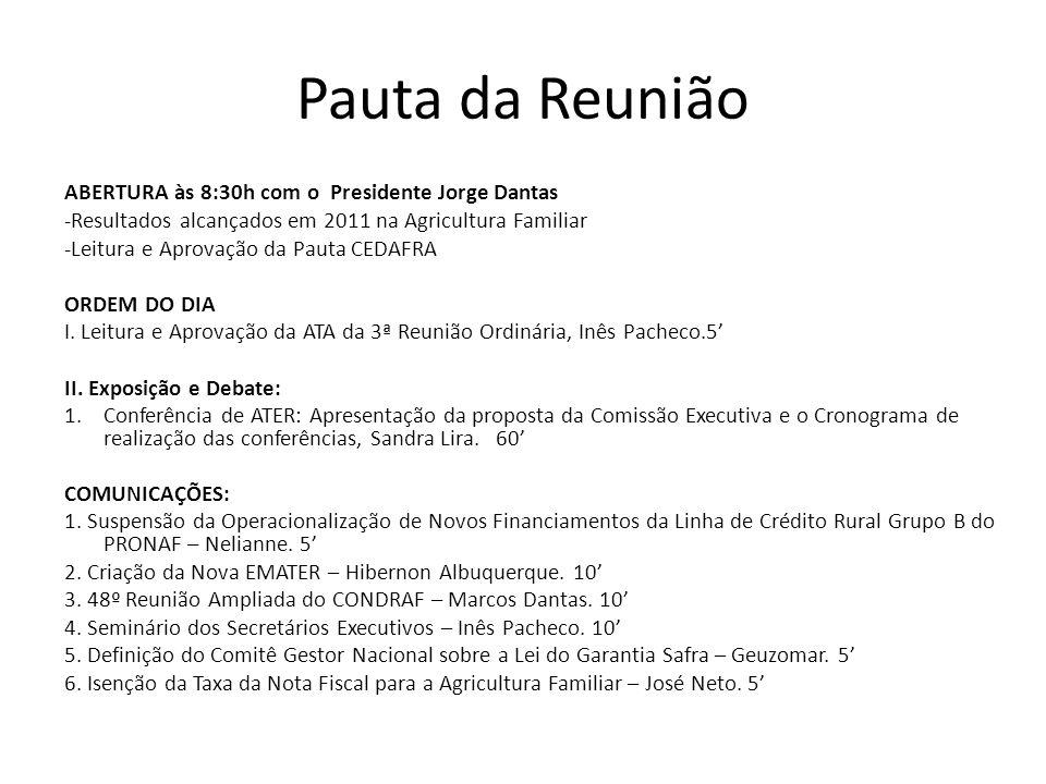 Pauta da Reunião ABERTURA às 8:30h com o Presidente Jorge Dantas -Resultados alcançados em 2011 na Agricultura Familiar -Leitura e Aprovação da Pauta