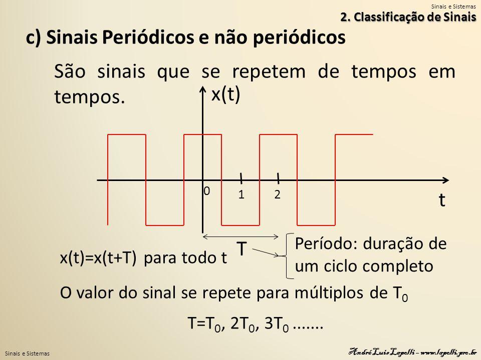 Sinais e Sistemas André Luis Lapolli – www.lapolli.pro.br 2.