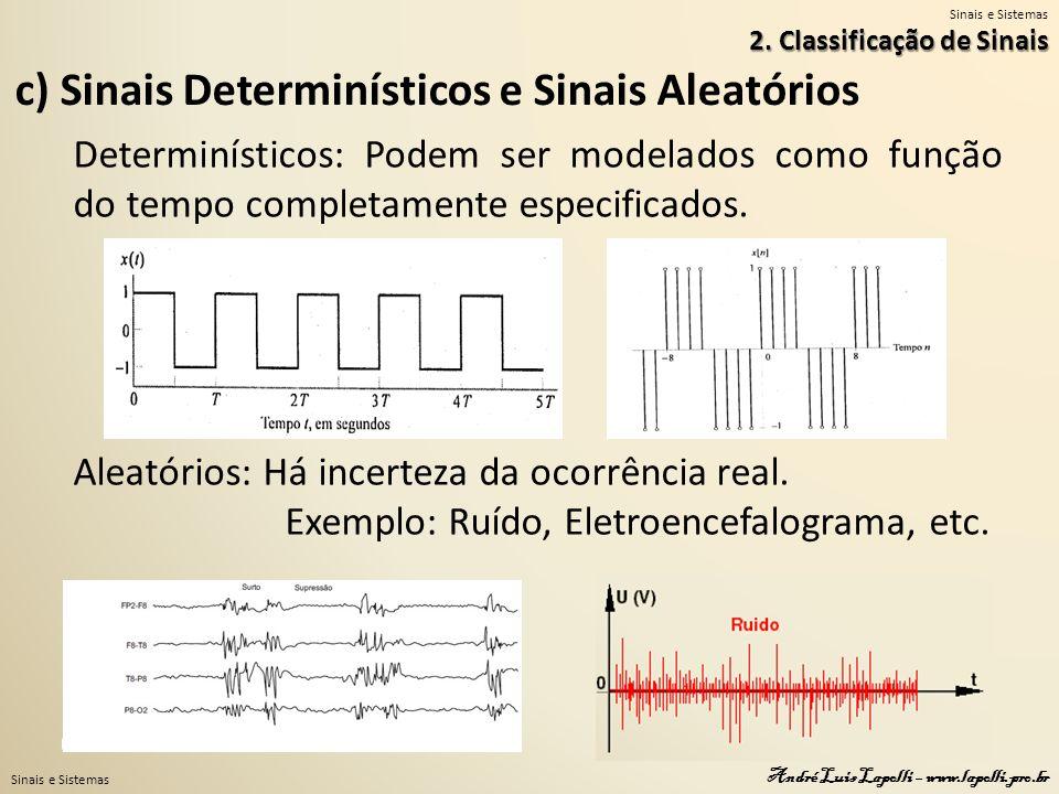 Sinais e Sistemas André Luis Lapolli – www.lapolli.pro.br c) Sinais Determinísticos e Sinais Aleatórios 2. Classificação de Sinais Determinísticos: Po