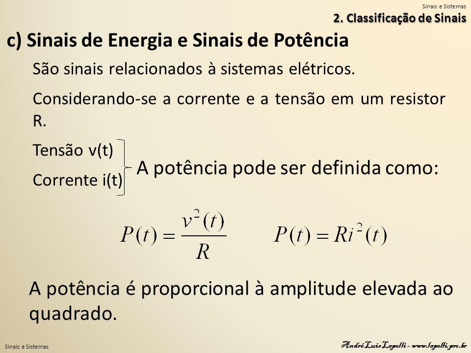 Sinais e Sistemas André Luis Lapolli – www.lapolli.pro.br c) Sinais de Energia e Sinais de Potência 2. Classificação de Sinais São sinais relacionados