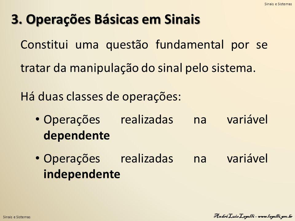 Sinais e Sistemas André Luis Lapolli – www.lapolli.pro.br 3. Operações Básicas em Sinais Constitui uma questão fundamental por se tratar da manipulaçã