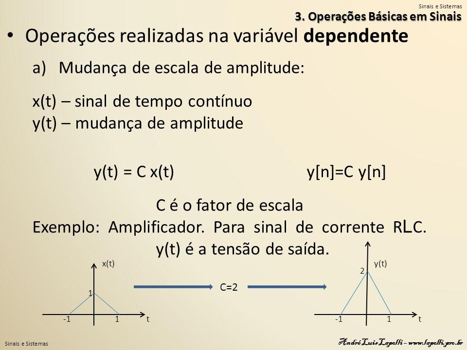 Sinais e Sistemas André Luis Lapolli – www.lapolli.pro.br 3. Operações Básicas em Sinais Operações realizadas na variável dependente a)Mudança de esca