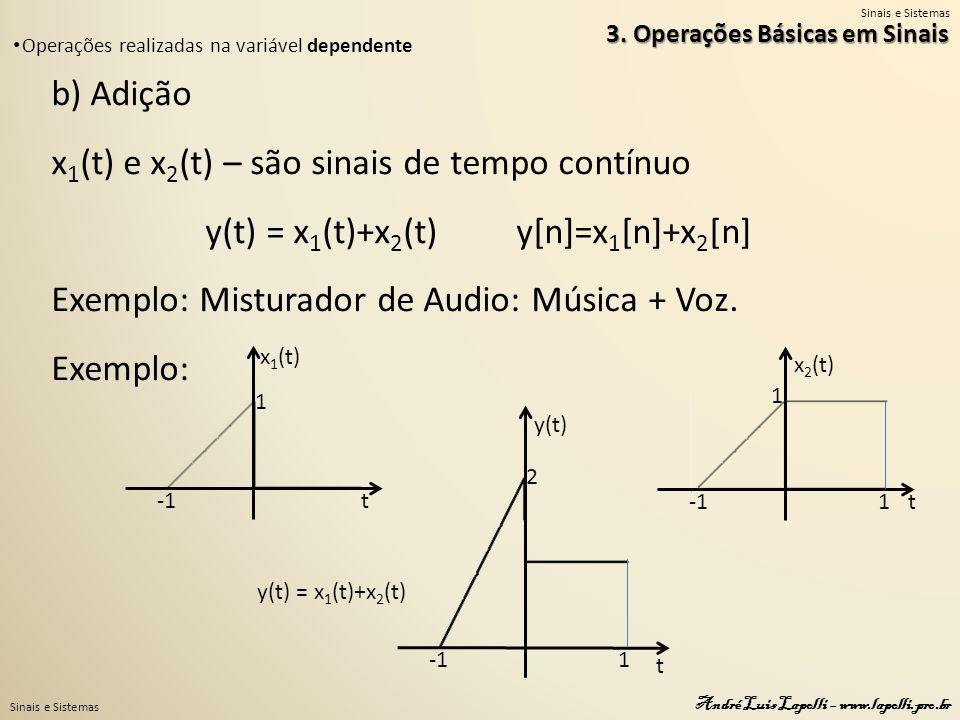 Sinais e Sistemas André Luis Lapolli – www.lapolli.pro.br 3. Operações Básicas em Sinais Operações realizadas na variável dependente b) Adição x 1 (t)