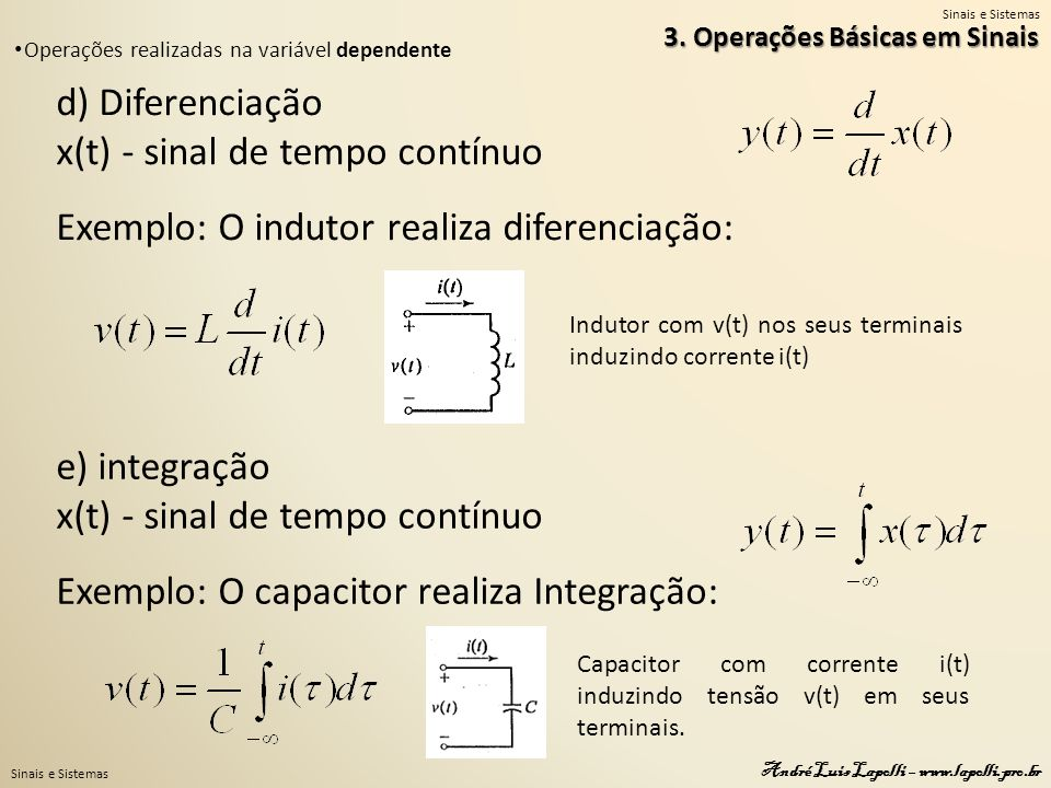 Sinais e Sistemas André Luis Lapolli – www.lapolli.pro.br 3. Operações Básicas em Sinais Operações realizadas na variável dependente d) Diferenciação