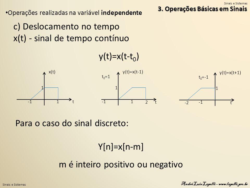 Sinais e Sistemas André Luis Lapolli – www.lapolli.pro.br 3. Operações Básicas em Sinais Operações realizadas na variável independente c) Deslocamento