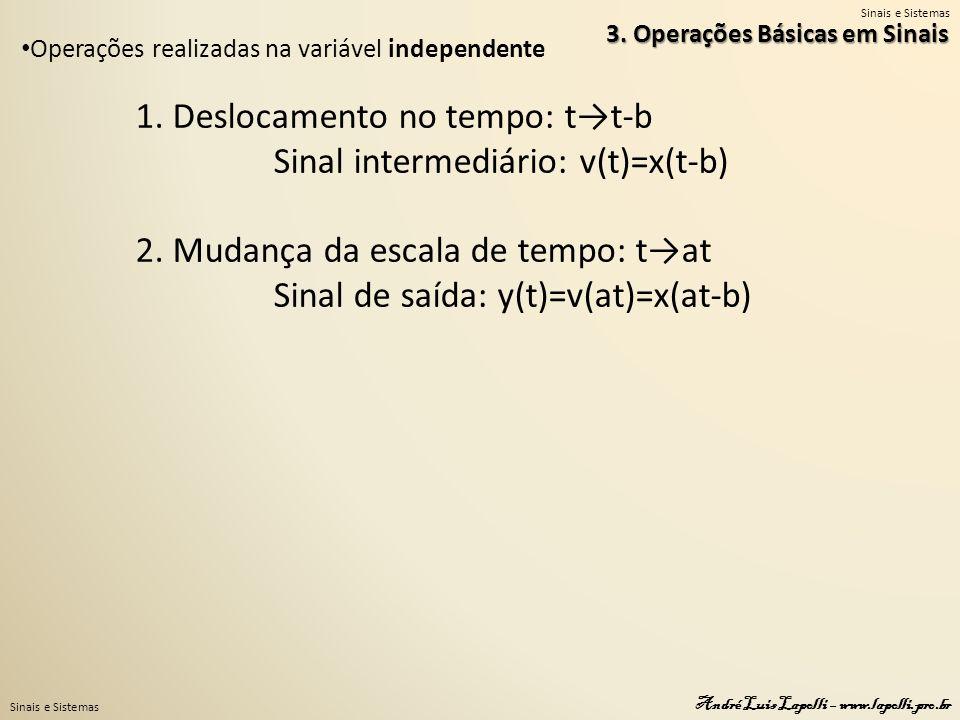Sinais e Sistemas André Luis Lapolli – www.lapolli.pro.br 3. Operações Básicas em Sinais Operações realizadas na variável independente 1. Deslocamento