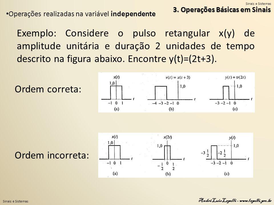 Sinais e Sistemas André Luis Lapolli – www.lapolli.pro.br 3. Operações Básicas em Sinais Operações realizadas na variável independente Exemplo: Consid
