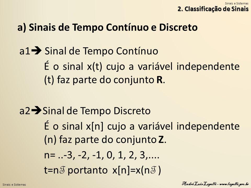 Sinais e Sistemas André Luis Lapolli – www.lapolli.pro.br a) Sinais de Tempo Contínuo e Discreto a1 Sinal de Tempo Contínuo É o sinal x(t) cujo a variável independente (t) faz parte do conjunto R.