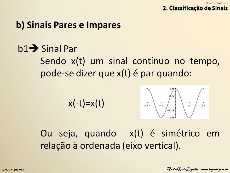 Sinais e Sistemas André Luis Lapolli – www.lapolli.pro.br b2 Sinal Impar Sendo x(t) um sinal contínuo no tempo, pode-se dizer que x(t) é impar quando: x(-t)=-x(t) Ou seja, quando x(t) é antissimétrico em relação à ordenada (eixo vertical).
