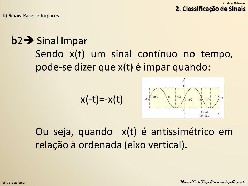 Sinais e Sistemas André Luis Lapolli – www.lapolli.pro.br b2 Sinal Impar Sendo x(t) um sinal contínuo no tempo, pode-se dizer que x(t) é impar quando: