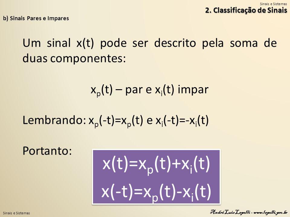 Sinais e Sistemas André Luis Lapolli – www.lapolli.pro.br Um sinal x(t) pode ser descrito pela soma de duas componentes: x p (t) – par e x i (t) impar Lembrando: x p (-t)=x p (t) e x i (-t)=-x i (t) Portanto: x(t)=x p (t)+x i (t) x(-t)=x p (t)-x i (t) x(t)=x p (t)+x i (t) x(-t)=x p (t)-x i (t) 2.