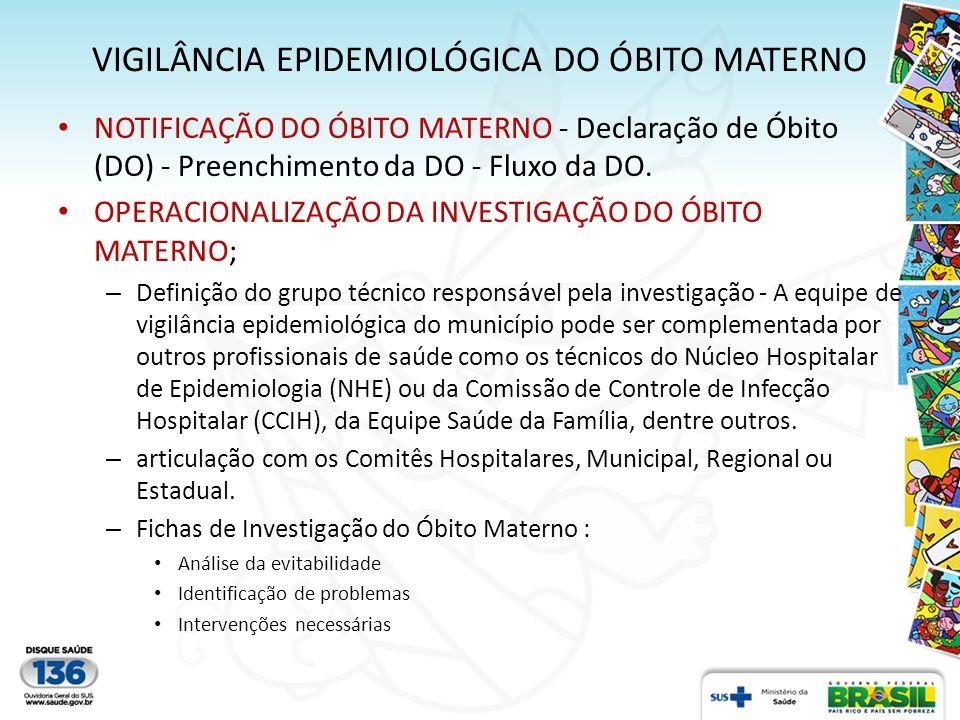 VIGILÂNCIA EPIDEMIOLÓGICA DO ÓBITO MATERNO NOTIFICAÇÃO DO ÓBITO MATERNO - Declaração de Óbito (DO) - Preenchimento da DO - Fluxo da DO. OPERACIONALIZA