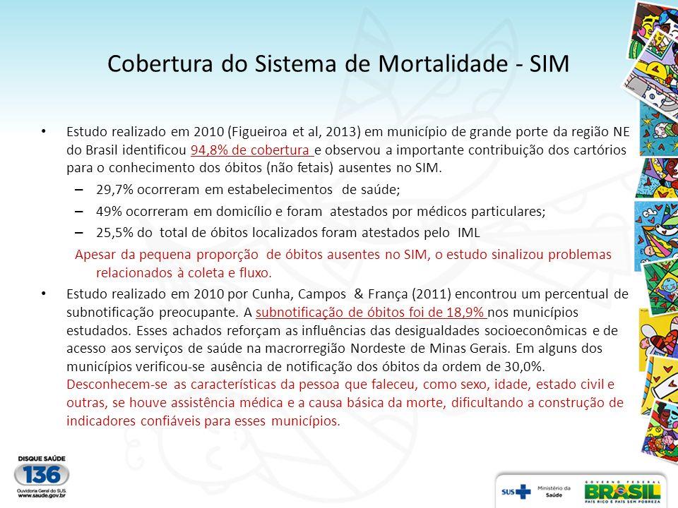 Cobertura do Sistema de Mortalidade - SIM Estudo realizado em 2010 (Figueiroa et al, 2013) em município de grande porte da região NE do Brasil identif