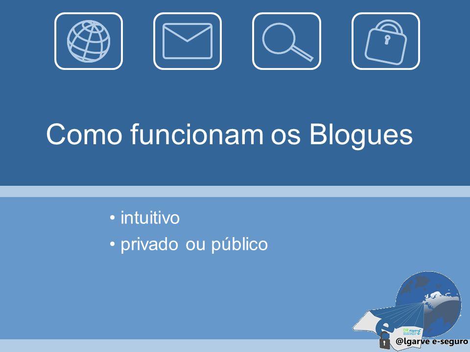 Como funcionam os Blogues intuitivo privado ou público