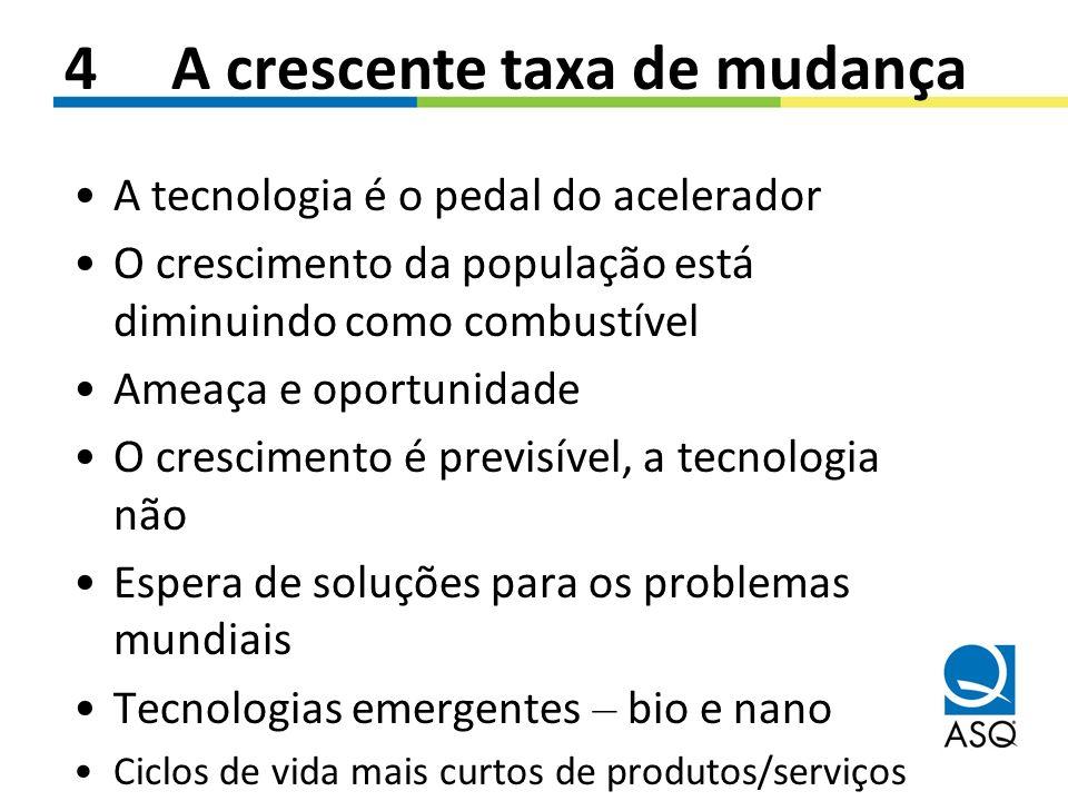 4A crescente taxa de mudança A tecnologia é o pedal do acelerador O crescimento da população está diminuindo como combustível Ameaça e oportunidade O