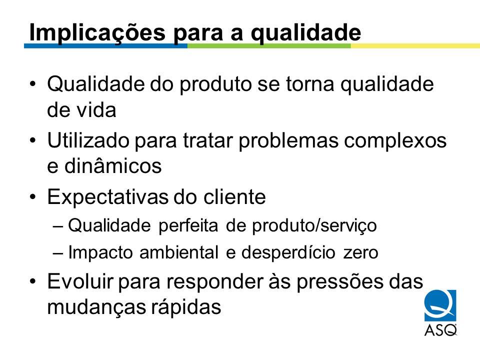 Implicações para a qualidade Qualidade do produto se torna qualidade de vida Utilizado para tratar problemas complexos e dinâmicos Expectativas do cli