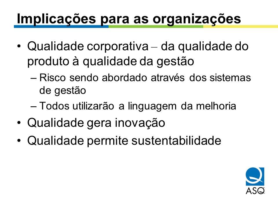 Implicações para as organizações Qualidade corporativa – da qualidade do produto à qualidade da gestão –Risco sendo abordado através dos sistemas de g