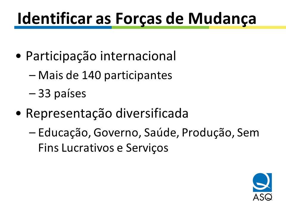 Identificar as Forças de Mudança Participação internacional –Mais de 140 participantes –33 países Representação diversificada –Educação, Governo, Saúd