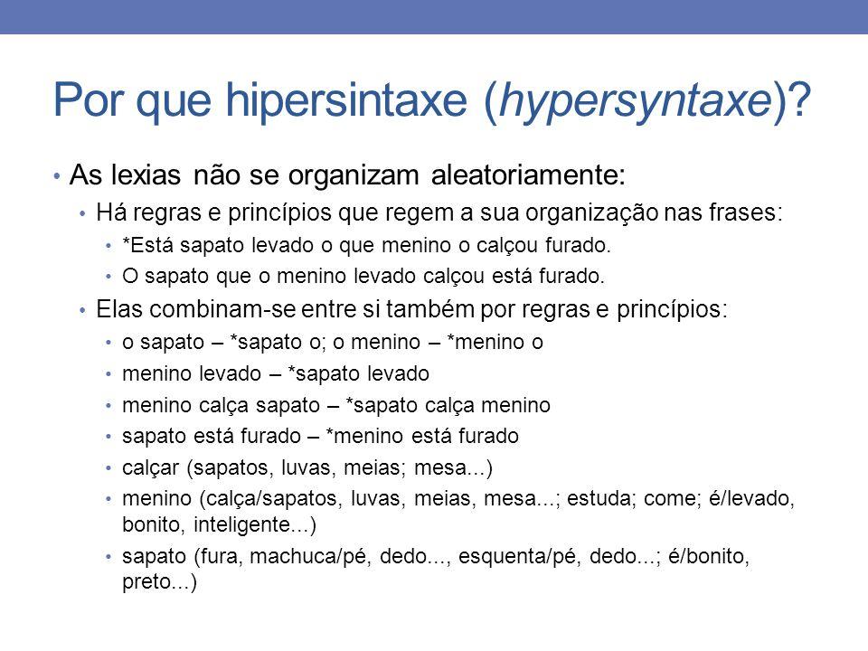 Por que hipersintaxe (hypersyntaxe)? As lexias não se organizam aleatoriamente: Há regras e princípios que regem a sua organização nas frases: *Está s
