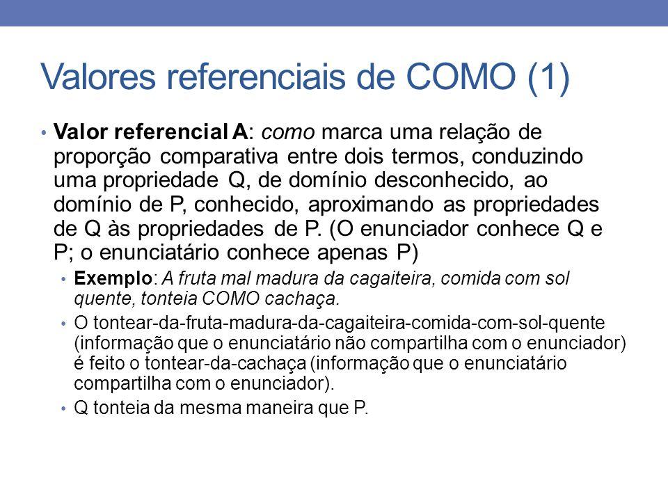 Valores referenciais de COMO (1) Valor referencial A: como marca uma relação de proporção comparativa entre dois termos, conduzindo uma propriedade Q,