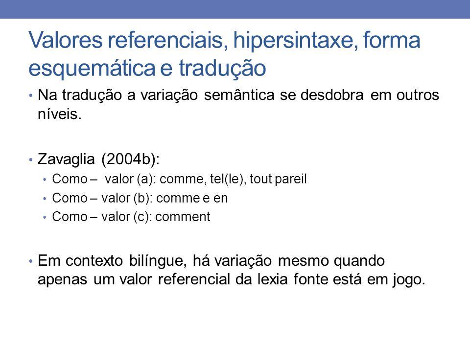 Valores referenciais, hipersintaxe, forma esquemática e tradução Na tradução a variação semântica se desdobra em outros níveis. Zavaglia (2004b): Como