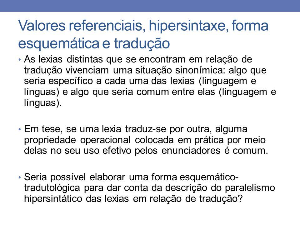 Valores referenciais, hipersintaxe, forma esquemática e tradução As lexias distintas que se encontram em relação de tradução vivenciam uma situação si