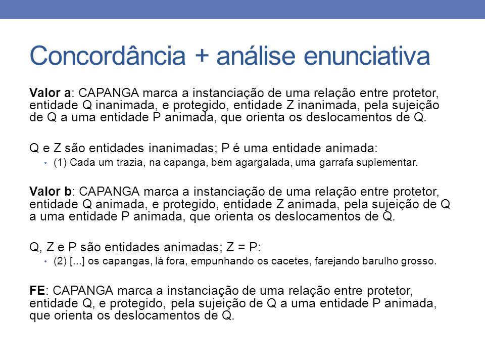 Concordância + análise enunciativa Valor a: CAPANGA marca a instanciação de uma relação entre protetor, entidade Q inanimada, e protegido, entidade Z