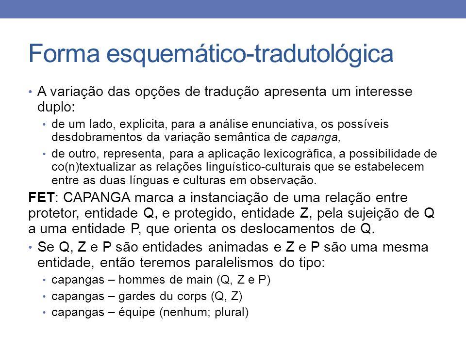 Forma esquemático-tradutológica A variação das opções de tradução apresenta um interesse duplo: de um lado, explicita, para a análise enunciativa, os