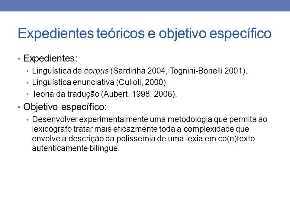Expedientes teóricos e objetivo específico Expedientes: Linguística de corpus (Sardinha 2004, Tognini-Bonelli 2001). Linguística enunciativa (Culioli,
