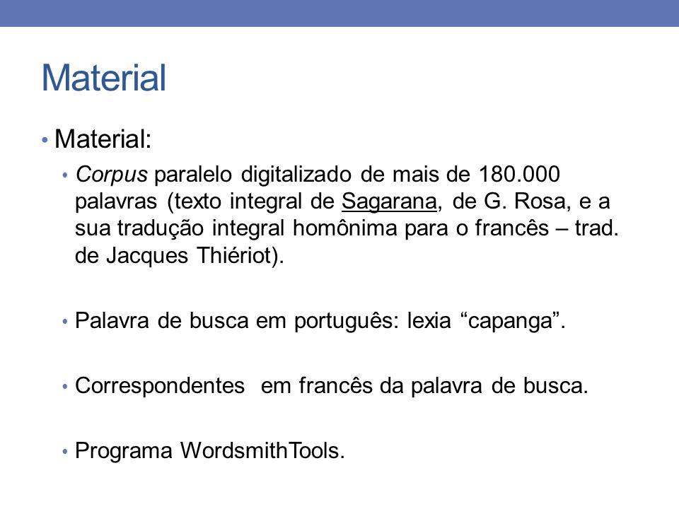 Material Material: Corpus paralelo digitalizado de mais de 180.000 palavras (texto integral de Sagarana, de G. Rosa, e a sua tradução integral homônim