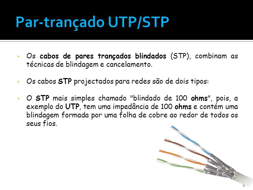 Os cabos de pares trançados blindados (STP), combinam as técnicas de blindagem e cancelamento. Os cabos STP projectados para redes são de dois tipos: