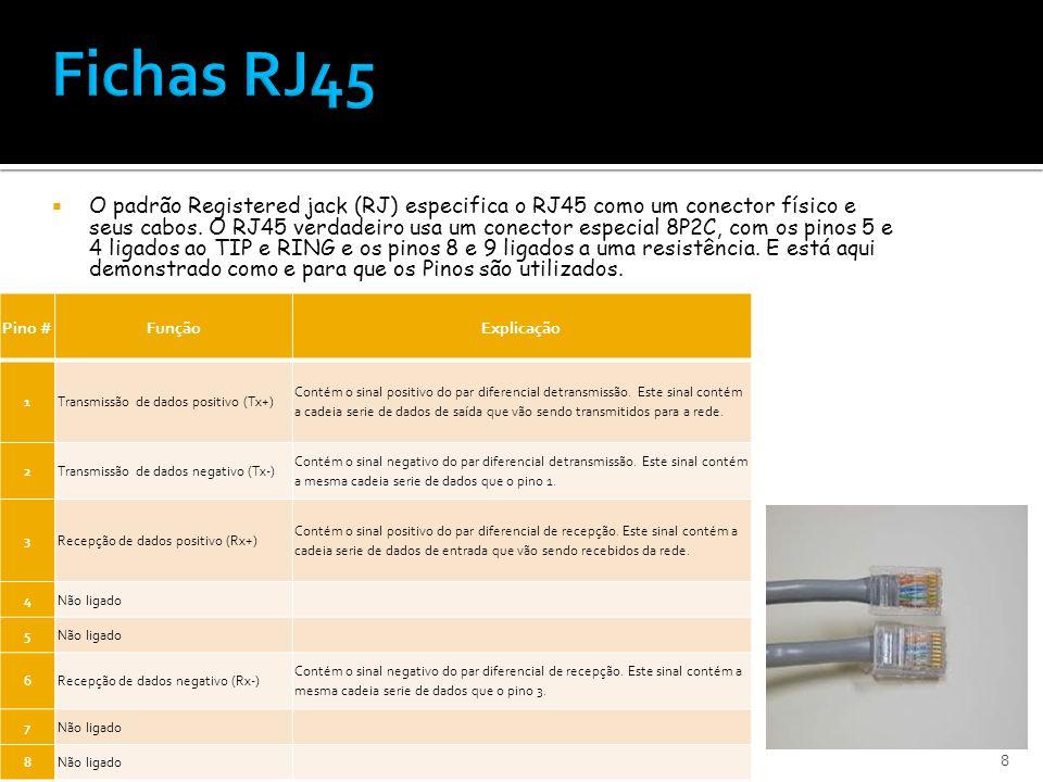 O padrão Registered jack (RJ) especifica o RJ45 como um conector físico e seus cabos.