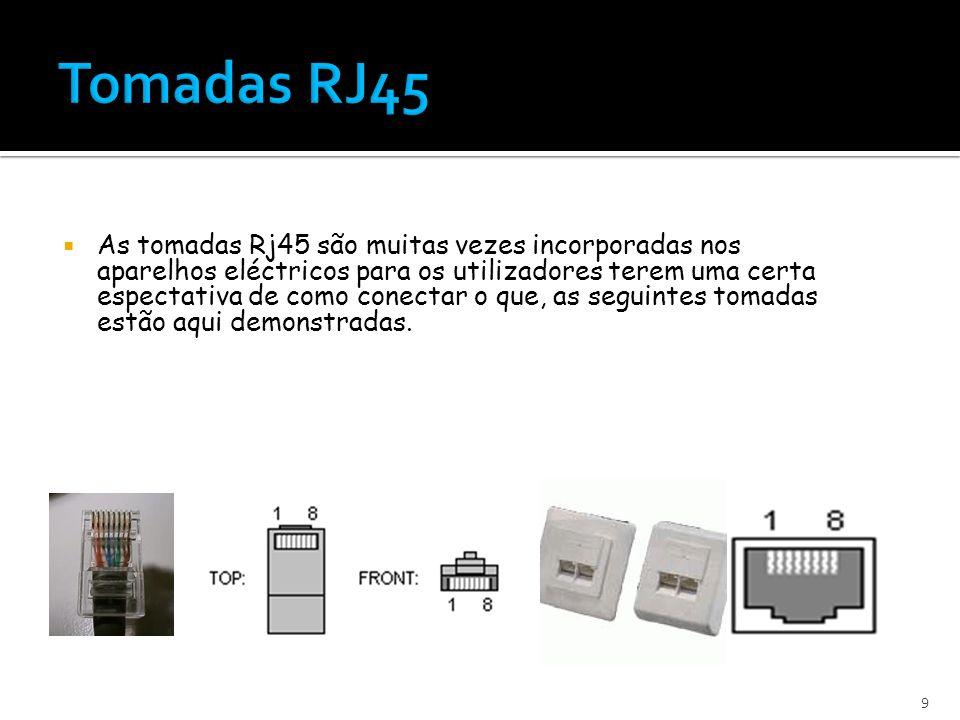 As tomadas Rj45 são muitas vezes incorporadas nos aparelhos eléctricos para os utilizadores terem uma certa espectativa de como conectar o que, as seguintes tomadas estão aqui demonstradas.