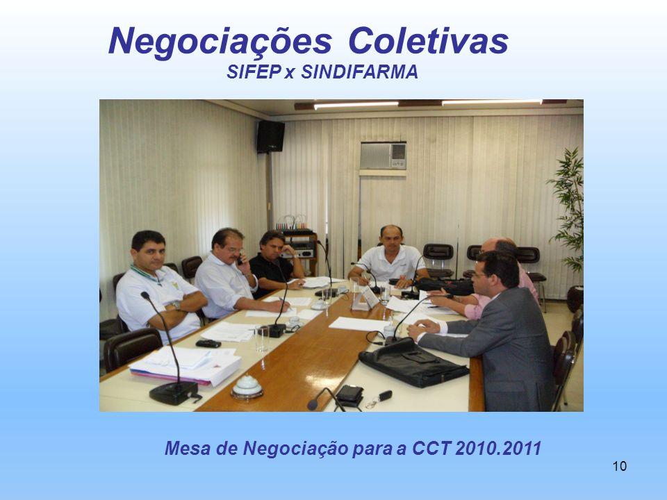 10 Negociações Coletivas SIFEP x SINDIFARMA Mesa de Negociação para a CCT 2010.2011