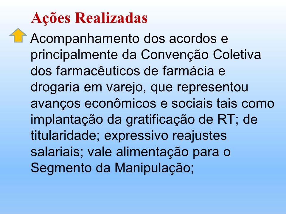 Acompanhamento dos acordos e principalmente da Convenção Coletiva dos farmacêuticos de farmácia e drogaria em varejo, que representou avanços econômic