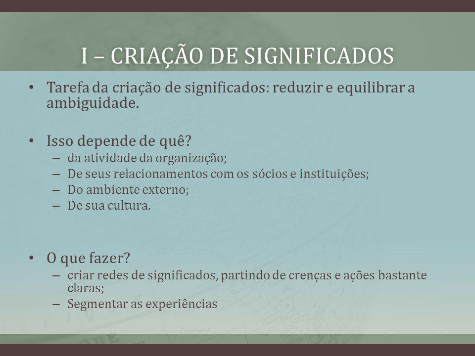 I – CRIAÇÃO DE SIGNIFICADOSI – CRIAÇÃO DE SIGNIFICADOS Tarefa da criação de significados: reduzir e equilibrar a ambiguidade. Isso depende de quê? – d