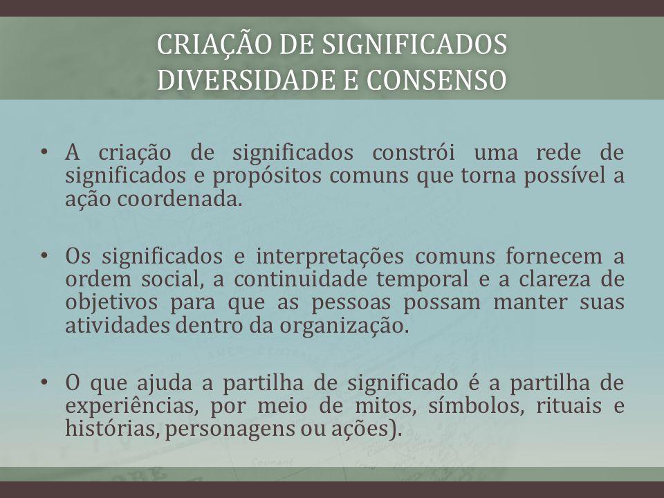 CRIAÇÃO DE SIGNIFICADOS DIVERSIDADE E CONSENSO A criação de significados constrói uma rede de significados e propósitos comuns que torna possível a aç