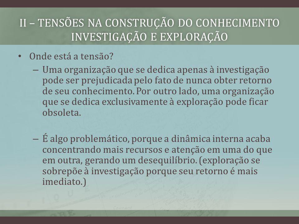 II – TENSÕES NA CONSTRUÇÃO DO CONHECIMENTO INVESTIGAÇÃO E EXPLORAÇÃO Onde está a tensão? – Uma organização que se dedica apenas à investigação pode se