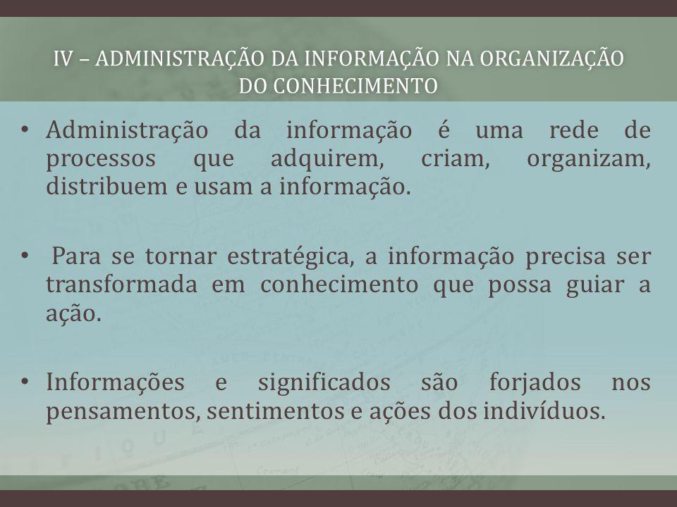 IV – ADMINISTRAÇÃO DA INFORMAÇÃO NA ORGANIZAÇÃO DO CONHECIMENTO Administração da informação é uma rede de processos que adquirem, criam, organizam, distribuem e usam a informação.
