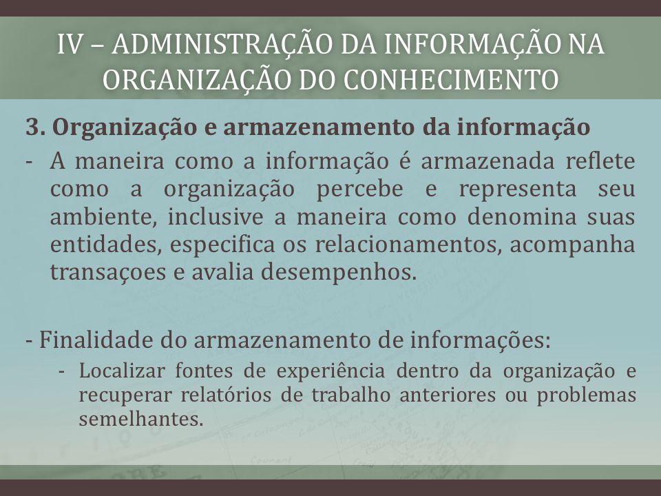 IV – ADMINISTRAÇÃO DA INFORMAÇÃO NA ORGANIZAÇÃO DO CONHECIMENTO 3. Organização e armazenamento da informação -A maneira como a informação é armazenada