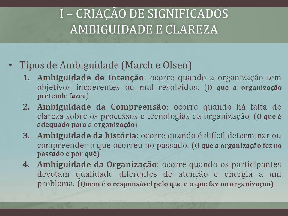 I – CRIAÇÃO DE SIGNIFICADOS AMBIGUIDADE E CLAREZA Tipos de Ambiguidade (March e Olsen) 1.Ambiguidade de Intenção: ocorre quando a organização tem obje