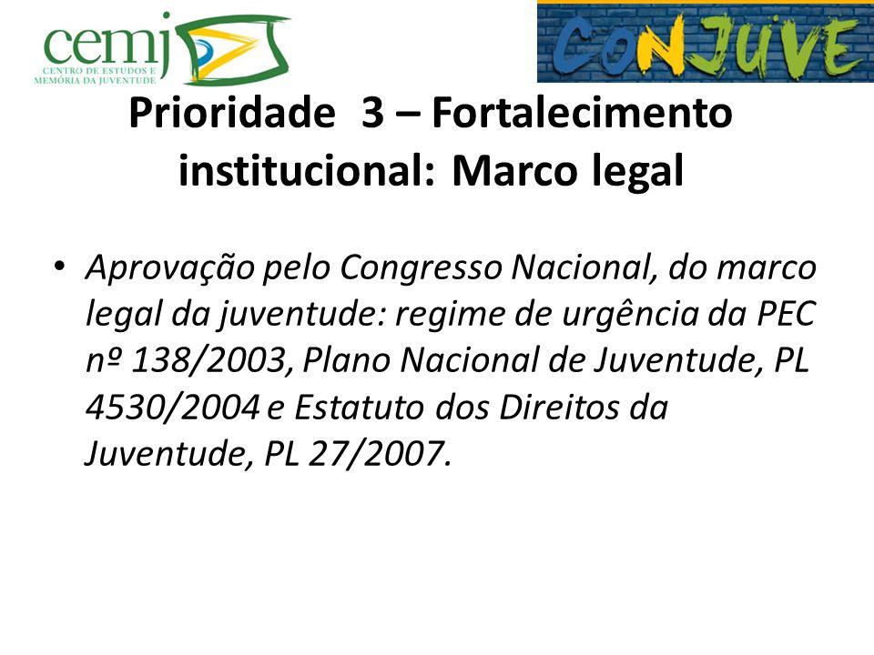 Prioridade 3 – Fortalecimento institucional: Marco legal Aprovação pelo Congresso Nacional, do marco legal da juventude: regime de urgência da PEC nº