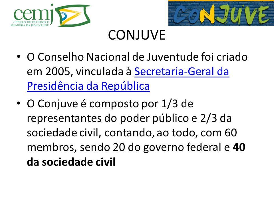CONJUVE O Conselho Nacional de Juventude foi criado em 2005, vinculada à Secretaria-Geral da Presidência da RepúblicaSecretaria-Geral da Presidência d