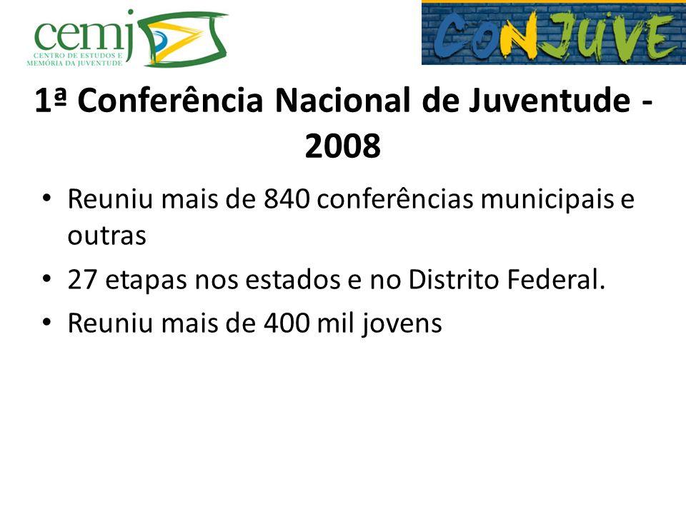 1ª Conferência Nacional de Juventude - 2008 Reuniu mais de 840 conferências municipais e outras 27 etapas nos estados e no Distrito Federal. Reuniu ma