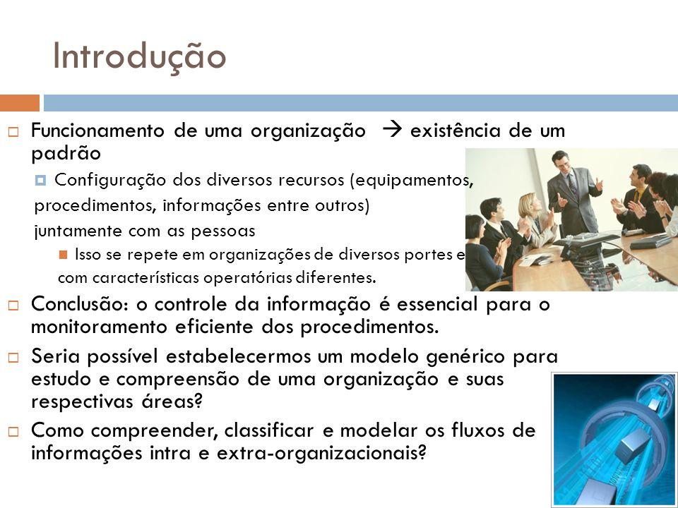 Introdução Funcionamento de uma organização existência de um padrão Configuração dos diversos recursos (equipamentos, procedimentos, informações entre outros) juntamente com as pessoas Isso se repete em organizações de diversos portes e com características operatórias diferentes.