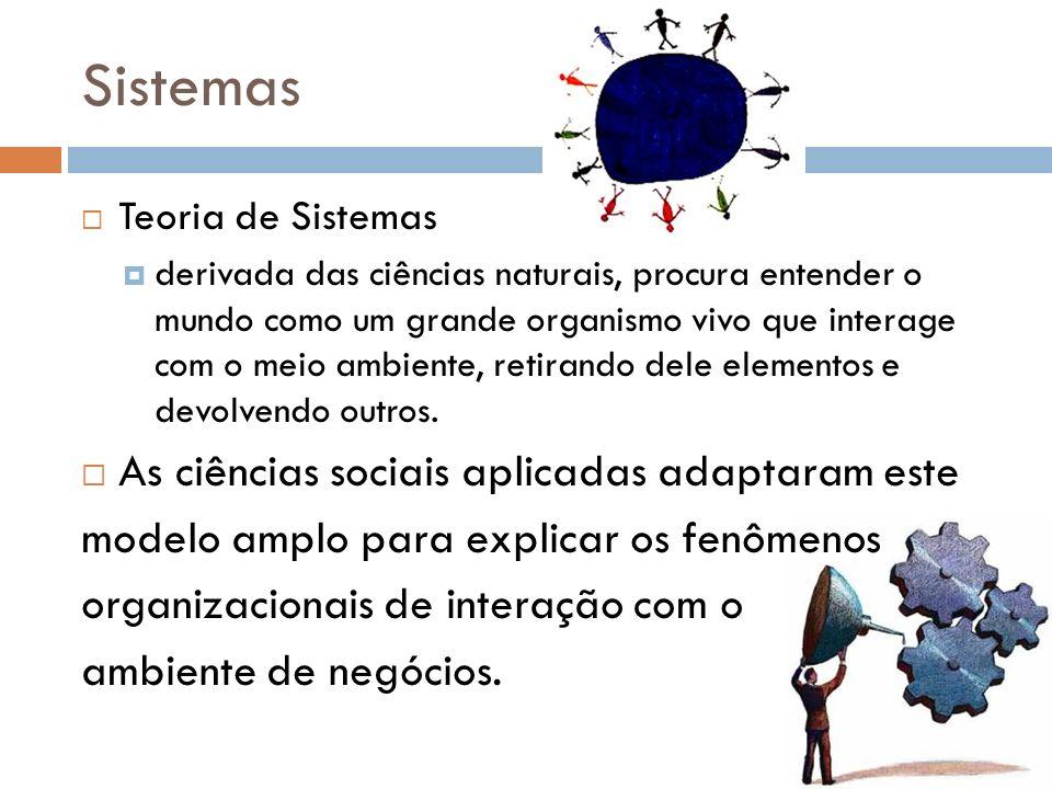 Sistemas Teoria de Sistemas derivada das ciências naturais, procura entender o mundo como um grande organismo vivo que interage com o meio ambiente, retirando dele elementos e devolvendo outros.
