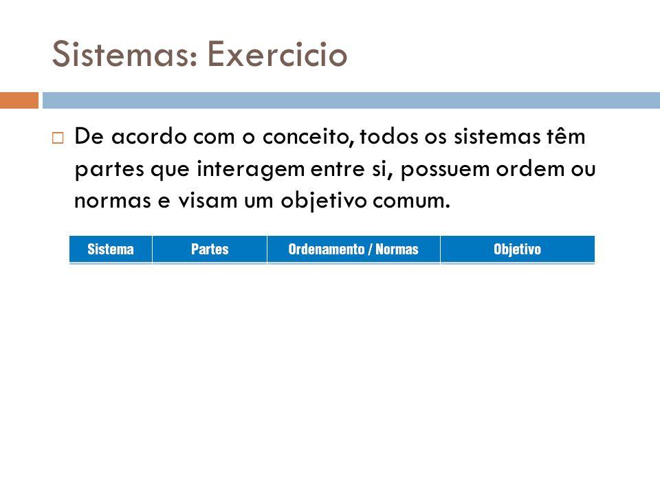 Sistemas: Exercicio De acordo com o conceito, todos os sistemas têm partes que interagem entre si, possuem ordem ou normas e visam um objetivo comum.