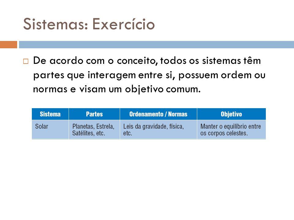 Sistemas: Exercício De acordo com o conceito, todos os sistemas têm partes que interagem entre si, possuem ordem ou normas e visam um objetivo comum.