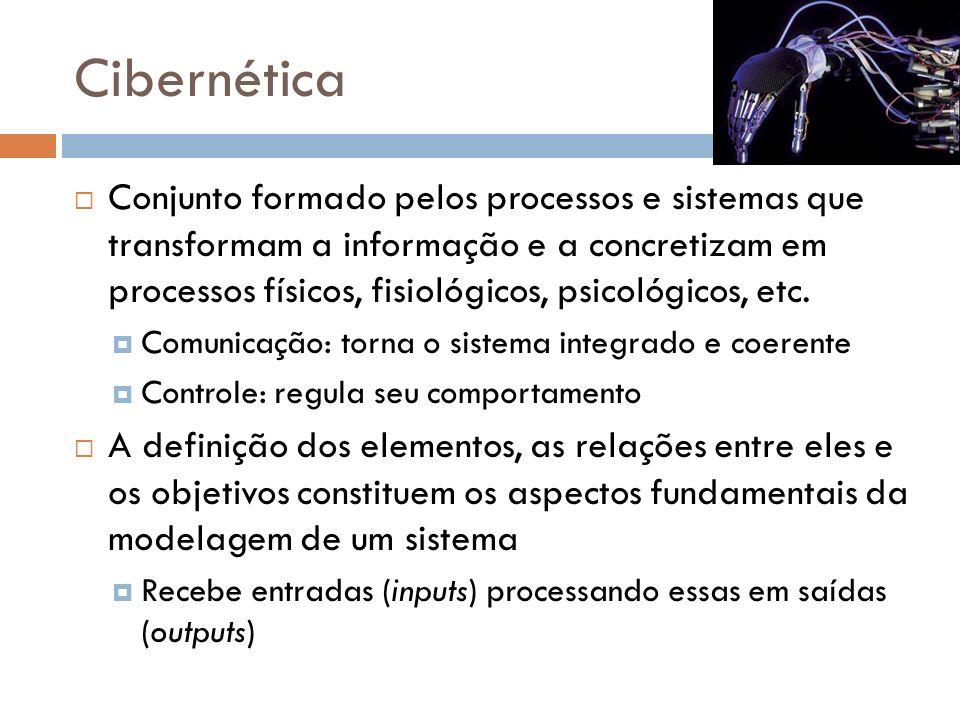 Cibernética Conjunto formado pelos processos e sistemas que transformam a informação e a concretizam em processos físicos, fisiológicos, psicológicos,
