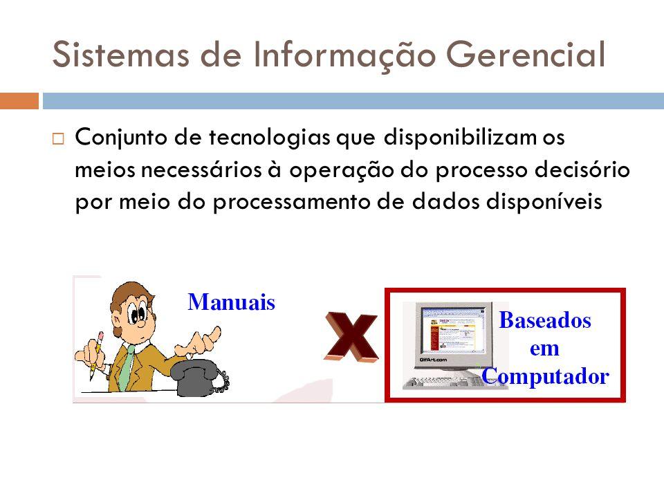 Sistemas de Informação Gerencial Conjunto de tecnologias que disponibilizam os meios necessários à operação do processo decisório por meio do processamento de dados disponíveis